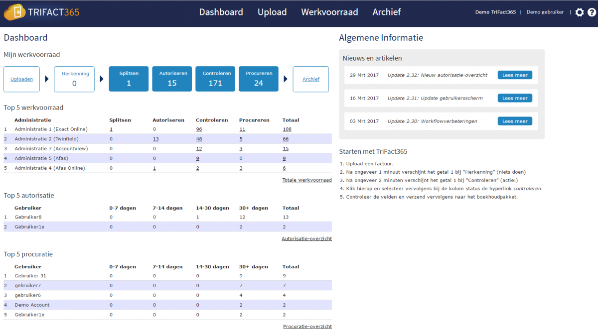 Dashboard en menu van TriFact365