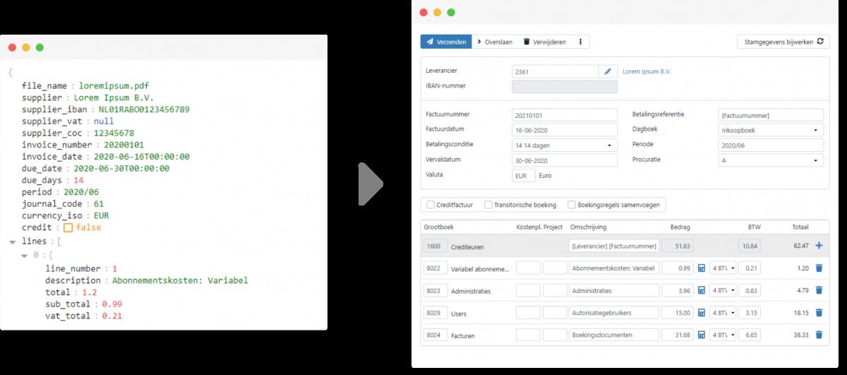Inkoopfacturen scannen en boeken met TriFact365. Van JSON naar boekingsvoorstel.