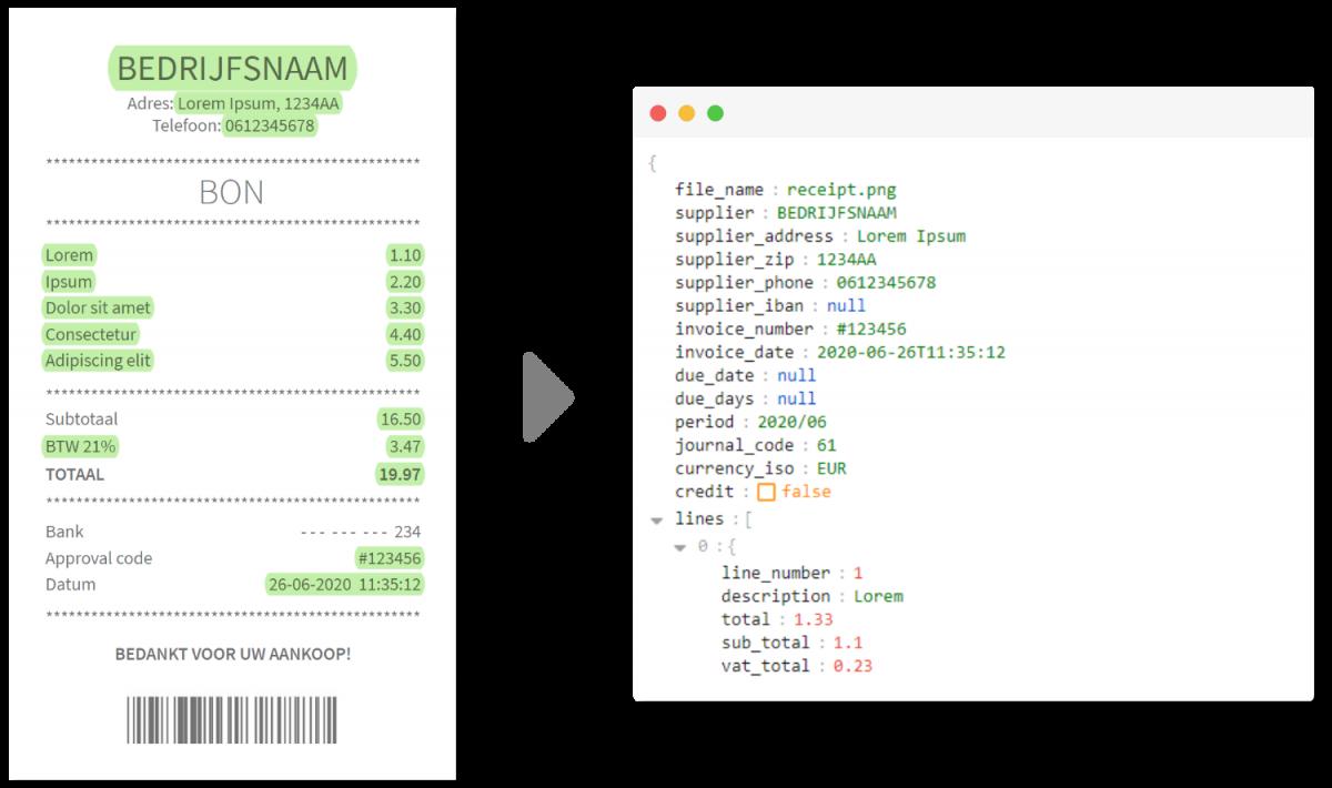 Traitement des reçus avec le meilleur logiciel d'OCR