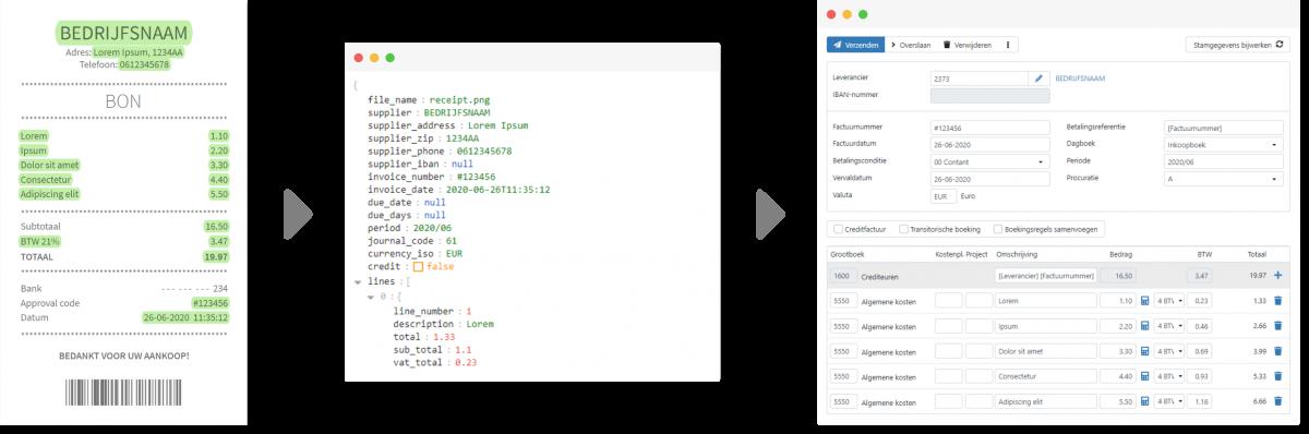 Bonnetjes omzetten in JSON/XML en vervolgens in een automatisch boekingsvoorstel met accountancy software van TriFact365.