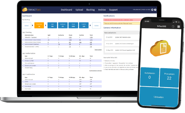 TriFact365 Dashboard en mobiele app